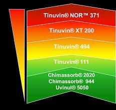 UV 622 , UV 770, UV 944 , UV 783
